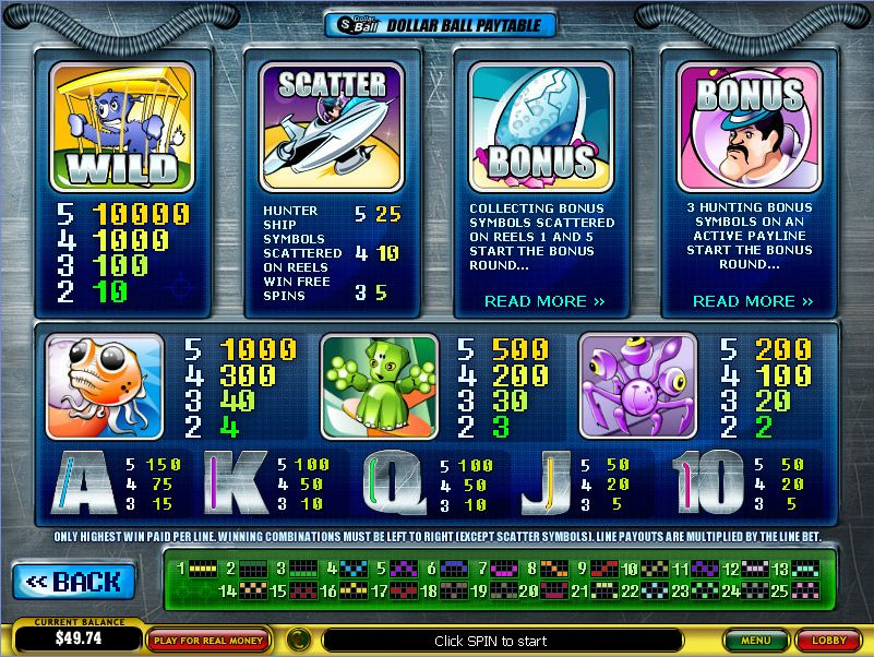 Alien Hunter™ Slot Machine Game to Play Free in Playtechs Online Casinos