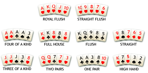2 pair poker rules hands