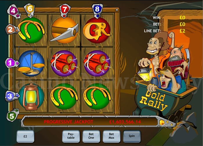 Gold Rally Slot Playtech