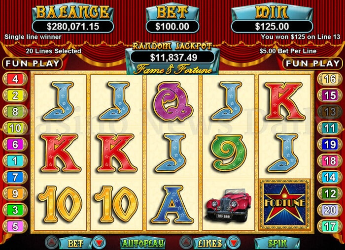 Fame and Fortune Slot rtg