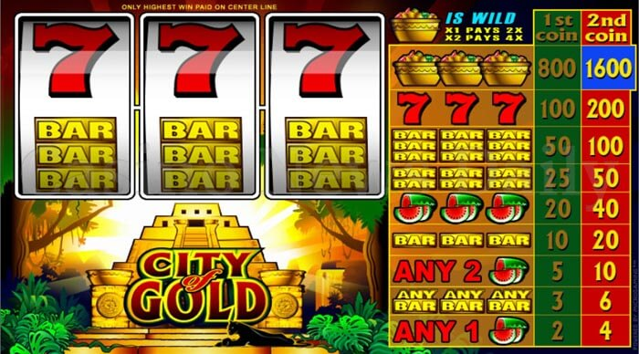City of Gold Online Slot microgaming