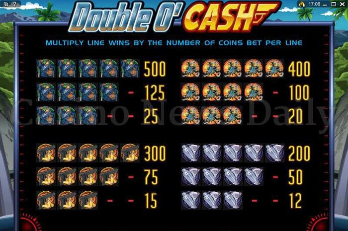 Double O Cash Slot microgaming