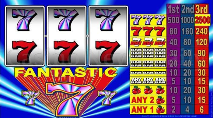 Fantastic 7's Slot microgaming