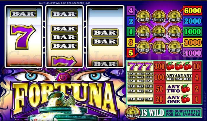 Fortuna Slot netent