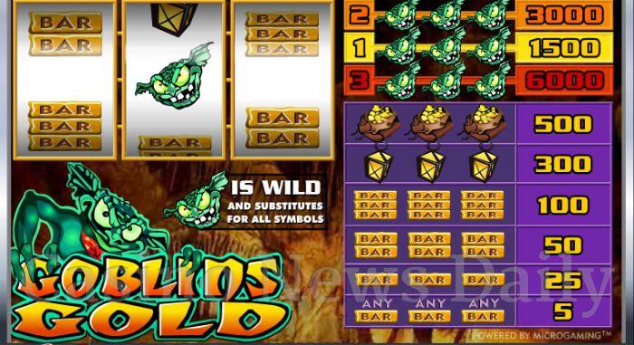 Goblin's Gold Online Slot