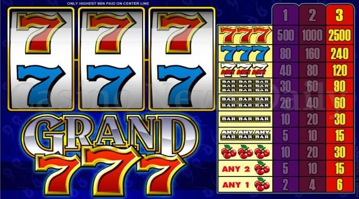 Grand Sevens Slot microgaming