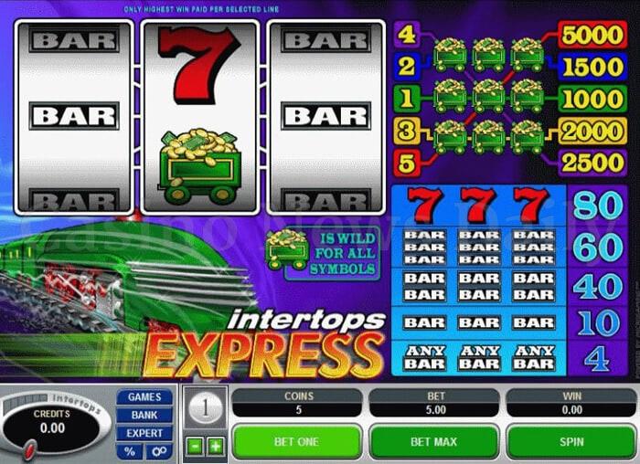 Intertops Express Slot microgaming