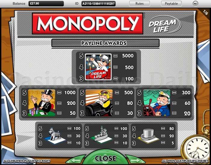 Monopoly Dream Life Slot igt