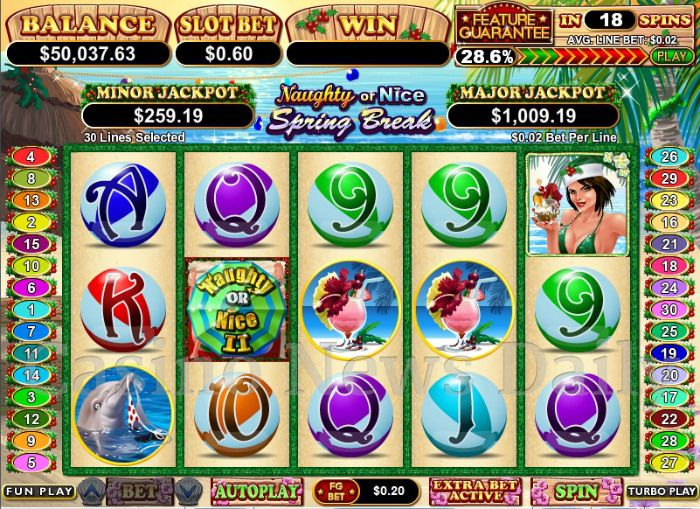 Naughty or Nice: Spring Break Online Slot