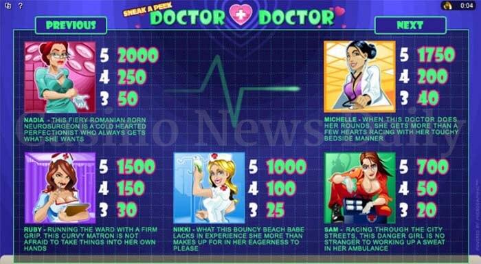 Sneak a Peek Doctor Doctor Slot microgamign