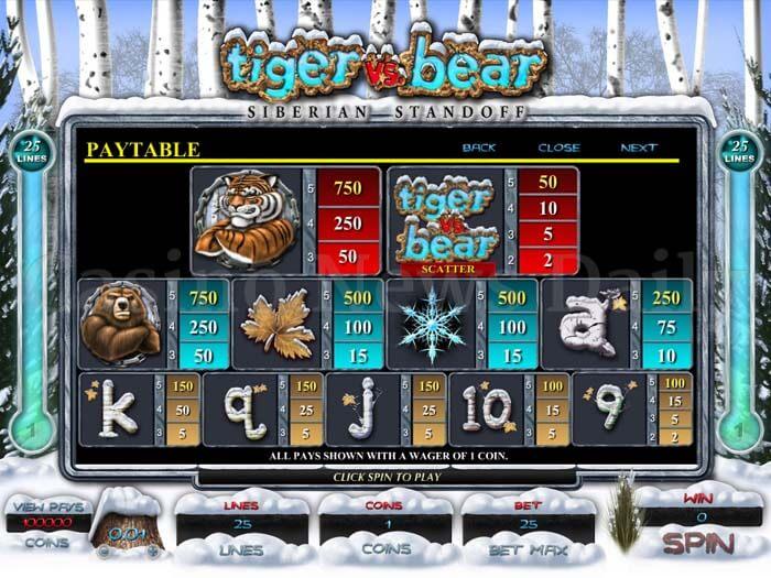 Tiger vs. Bear - Siberian Standoff Slot microgaming