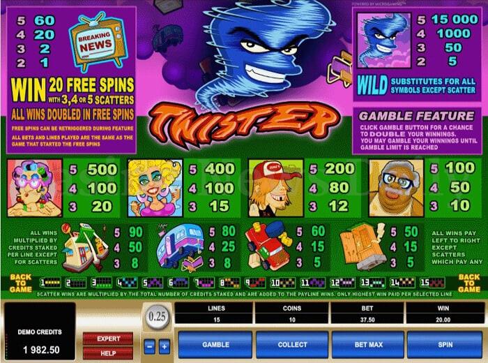 Twister Online Slot