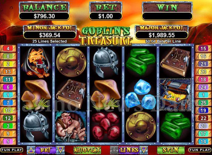 Goblin's Treasure Online Slot