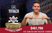 Gal Yifrach Wins First Gold Bracelet in 2018 WSOP $3,000 No-Limit Hold'em 6-Handed