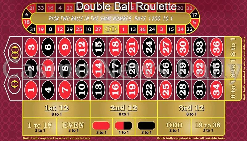 Poker run stop sheets