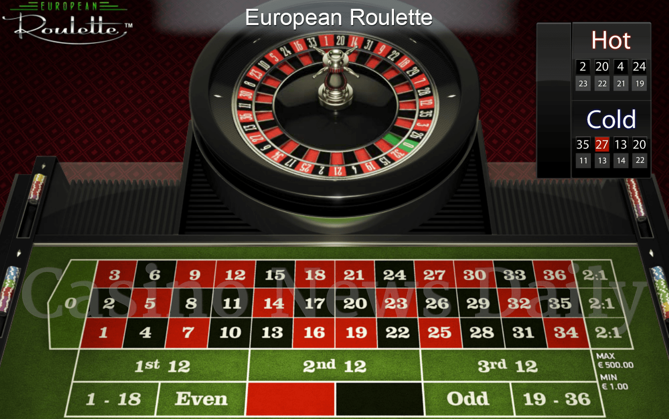 European Roulette How To Play European Roulette