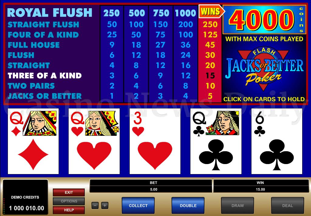 Progressive Video Poker Games